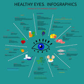 Healthy eyes. Infografics — Stock Vector
