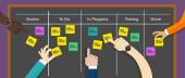 Scrum board agile methodology software development — Stok Vektör