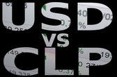 Usd sign and clp sign on PC screen — Stock Photo