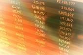 Financial data on PC screen. — Stock Photo