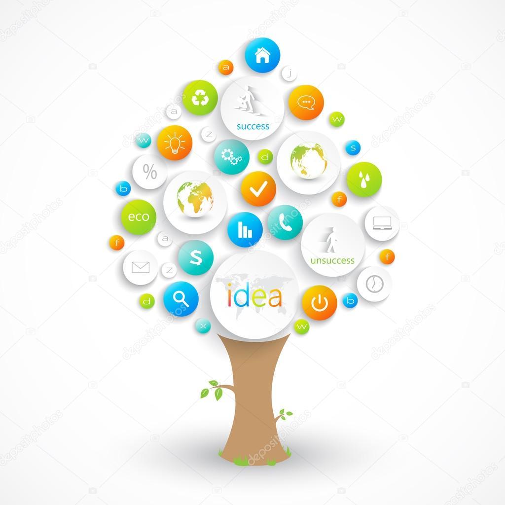 Web designing business plan