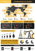 Infographic of international oil grades — Stock Vector