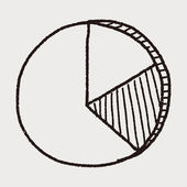 Doodle Pie — Stock Vector