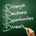 SWOT, Strength, Weakness, Opportunities, Threats concept, busine — Stock Photo #65914069