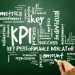 Hand drawn Wordcloud tags of KPI - key performance indicators co — Stock fotografie #65920021