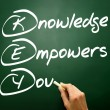 Hand drawn Knowledge Empowers You (KEY), business concept on bla — Stock Photo #65966659