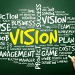 Hand drawn Word cloud of VISION related items, business concept — Stock Photo #65993351