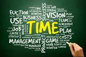 Hand drawn Word cloud of TIME related items, business concept — Stockfoto
