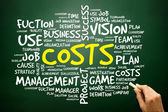 Hand drawn Word cloud of COSTS related items, business concept — Stock Photo