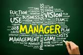 Hand drawn Word cloud of MANAGER related items, business concept — Stock Photo