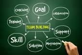 Hand drawn Team Building mind map, business concept — Stock Photo