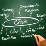 Crisis management process vector diagram, chart shapes concept — Stock Photo #66006231