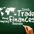 Trade, Finances Word collage, presentation backgroun — Stockfoto #66009681