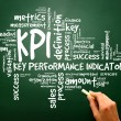 Hand drawn Wordcloud tags of KPI - key performance indicators co — Stock fotografie #66009687