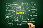 Hand drawn Crisis management process mind map, business concept — Stock Photo