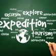 Travel info-text graphics concept word cloud, presentation backg — Stock Photo #66068109