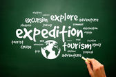 Travel info-text graphics concept word cloud, presentation backg — Stock Photo