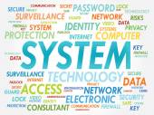 SYSTEM word cloud — Stock Vector