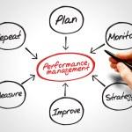 Performance — Stock Photo #67354279