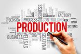 PRODUCTION — Stock Photo