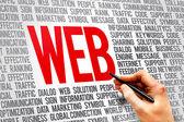 Web development concept — Stock Photo