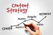 Content Strategy — Stock Photo