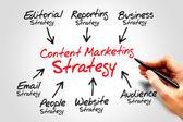 Content Marketing — Foto de Stock