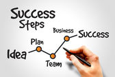 Success Steps — Stock Photo