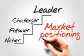 Market positioning — Stock Photo