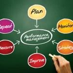 Performance management — Stock Photo #68354469