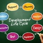 Development process — Stock Photo #68356673