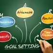 Smart goal setting — Stock Photo #68356697