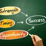 Success flow chart — Stock Photo #68359995