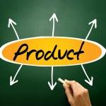 Product — Stock Photo #68366681