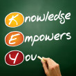 Knowledge Empowers You — Stock Photo #68480555