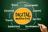 Digital Marketing process — Stock Photo