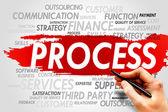 Process — Stock Photo
