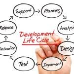 Development process — Stock Photo #69097081