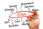 Crisis management — Stock Photo