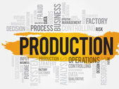 PRODUCTION — Stock Vector