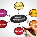 People Management — Stock Photo #77280404