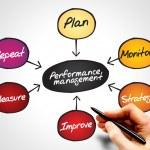 Performance management — Stock Photo #77280462