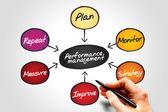 Performance management — Stock Photo