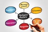 Motivator factors — Stock Photo