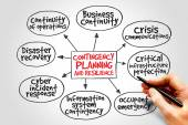 Contingency Planning and Resilience — Stock Photo