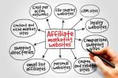 Affiliate marketing websites — Stock Photo