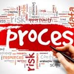 Process — Stock Photo #77299686