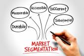 Market segmentation — Stock Photo