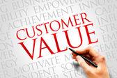 Wartość klienta — Zdjęcie stockowe