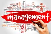 Управления — Стоковое фото